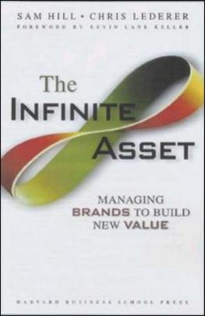 The Infinite Asset