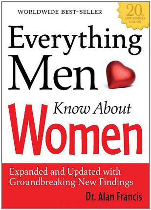 Everything Men Know About Women