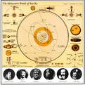 The Heliocentric Worlds of Sun Ra, Vol. 2
